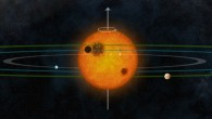 In this artist interpretation, the planet Kepler-30c is transiting one of the large starspots that frequently appear on the surface of its host star. The authors used these spot-crossing events to show that the orbits of the three planets, color lines, are aligned with the rotation of the star, curly white arrow (Cristina Sanchis Ojeda)