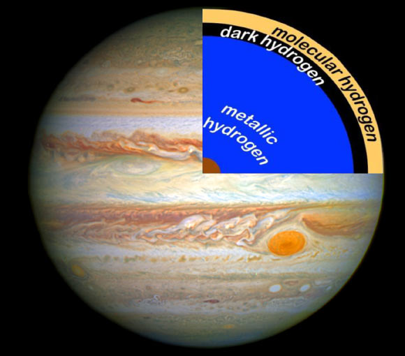 is jupiter a gas planet - photo #30