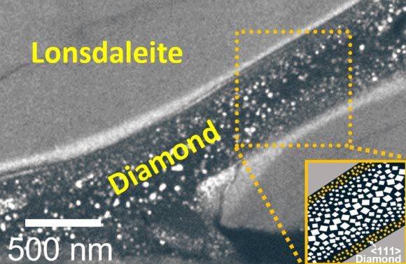 McCulloch et al. created 'rivers' of regular diamond and lonsdaleite, named after the crystallographer Dame Kathleen Lonsdale, the first woman elected as a Fellow to the Royal Society. Lonsdaleite has a different crystal structure to regular diamond, and is predicted to be 58% harder. Image credit: McCulloch et al., doi: 10.1002/smll.202004695.