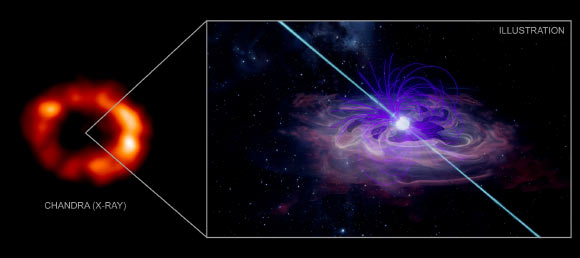 Astronomers Finally Find Neutron Star in Famous Supernova Remnant thumbnail
