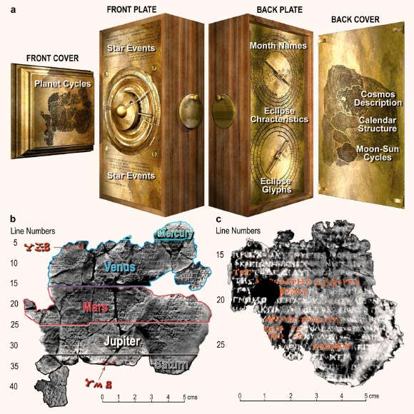 Scientists Step Closer to Understanding Full Capabilities of Antikythera Mechanism | Archaeology, Astronomy - Sci-News.com