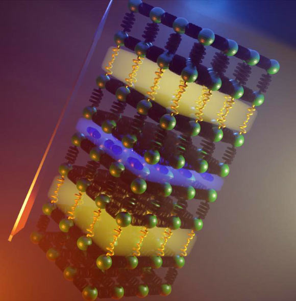 The structure of the superlattice material Bi4O4SeCl2. Image credit: University of Liverpool.