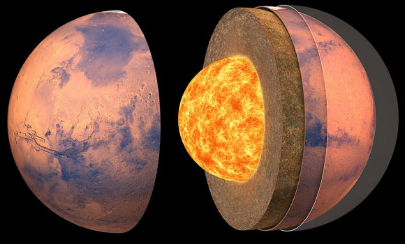 An artist's impression of the internal structure of Mars. Image credit: David Ducros / IPGP.