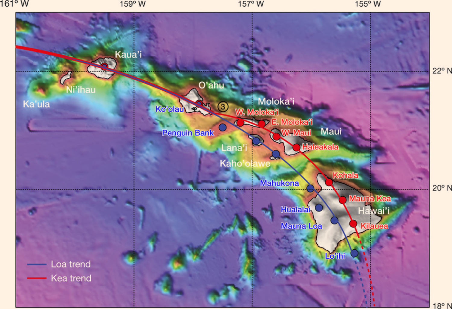 Geoscientists finally solve mystery of hawaiian volcanoes bathymetric map of recent hawaiian volcanism highlighting the loa and kea tracks solid lines gumiabroncs Images