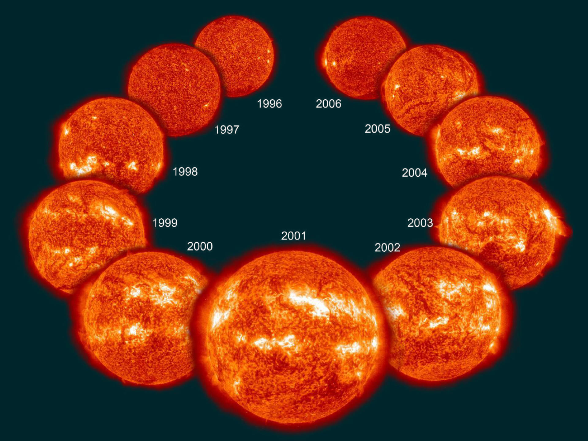 Extreme Cold Winter Weather Can Be Linked to Solar Cycle