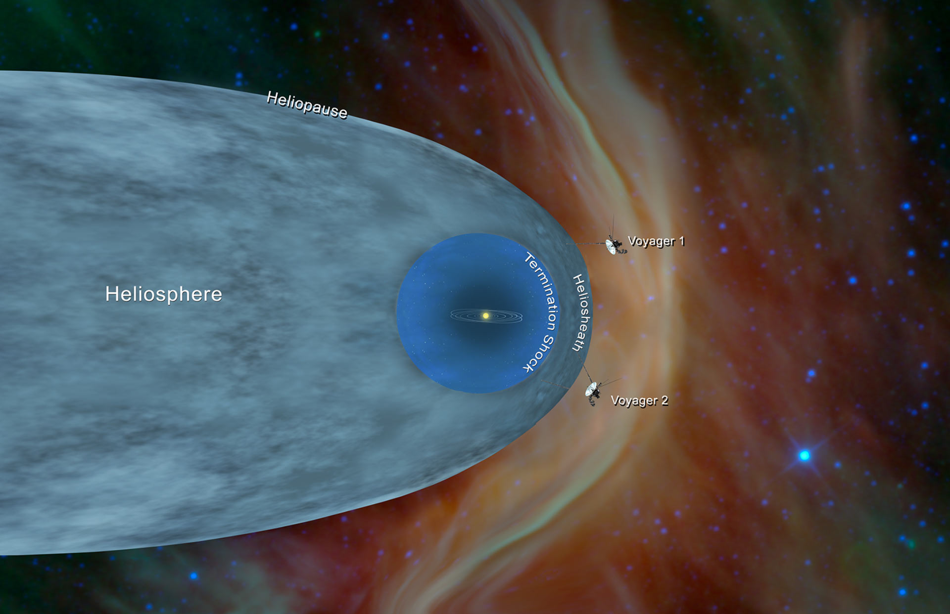 NASA's Voyager 2 probe enters interstellar space after 41-year journey